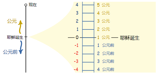 20201109174440.png