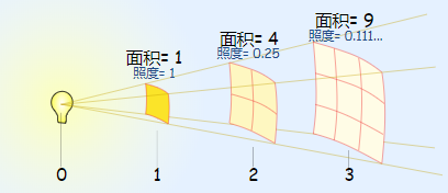 20201113150152.png